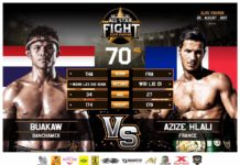 Buakaw Banchamek vs Azize Hlali headlines Muay Thai event All Star Fight