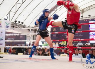 IFMA Muay Thai Youth Worlds results