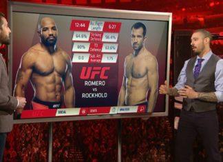UFC 221: Inside the Octagon