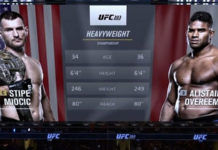 UFC 226 full fight videos released