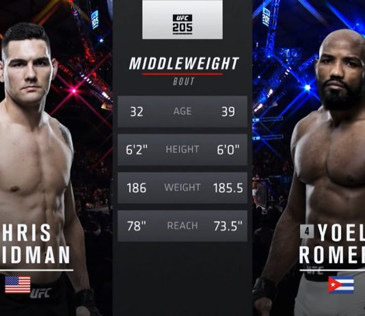 Chris Weidman vs Yoel Romero