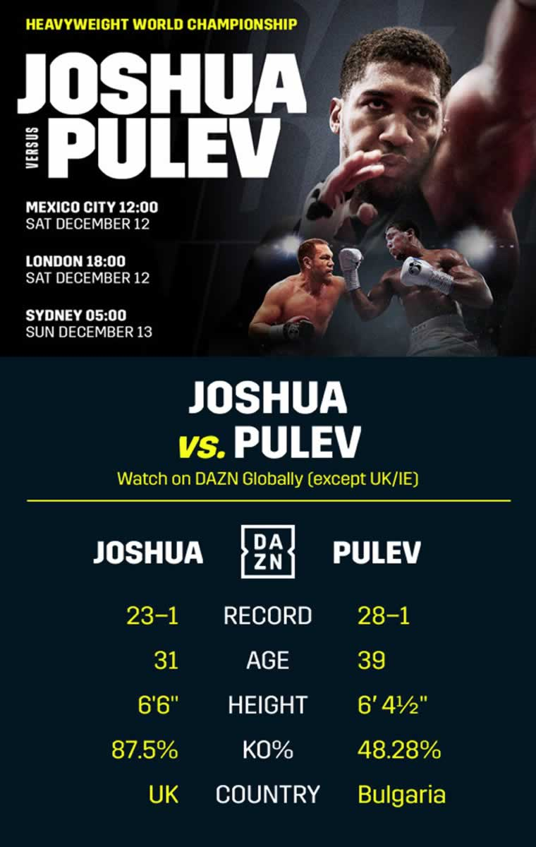 Anthony Joshua vs Kubrat Pulev start time